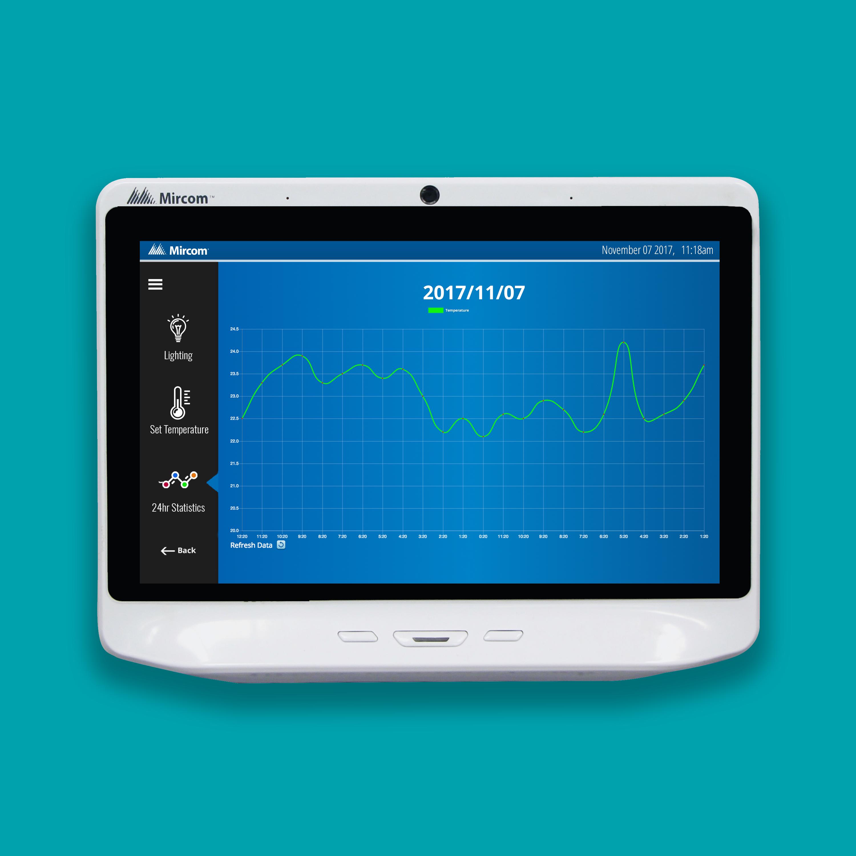 TX3InSuite-UI-GRAPH-Mockup